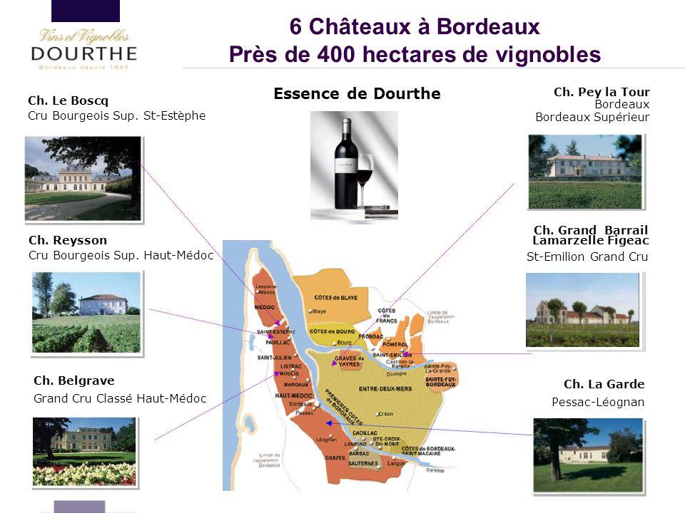 6 Châteaux à Bordeaux Près de 400 hectares de vignobles Essence de Dourthe Ch. Pey la Tour Bordeaux Bordeaux Supérieur Ch. Grand Barrail Lamarzelle Fi