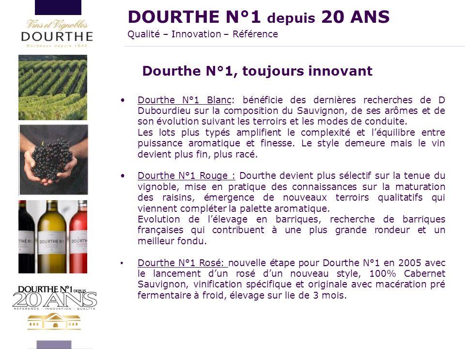 Dourthe N°1, toujours innovant Dourthe N°1 Blanc: bénéficie des dernières recherches de D Dubourdieu sur la composition du Sauvignon, de ses arômes et