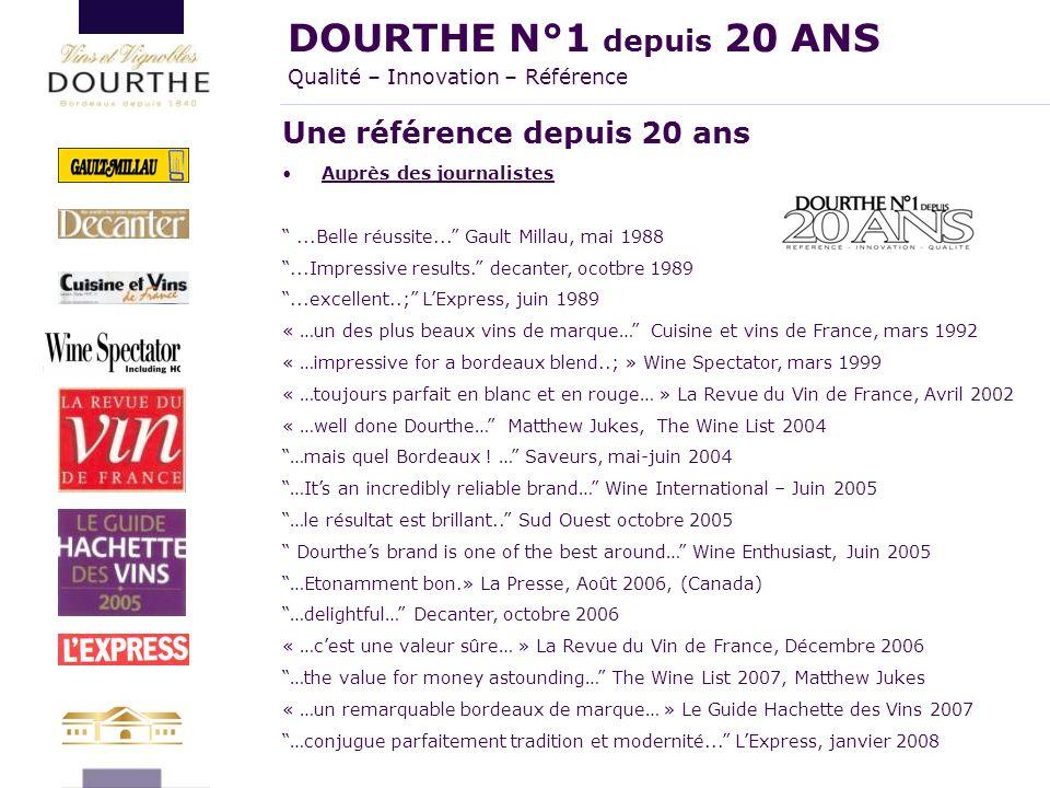 """Une référence depuis 20 ans Auprès des journalistes """"...Belle réussite..."""" Gault Millau, mai 1988 """"...Impressive results."""" decanter, ocotbre 1989 """"..."""