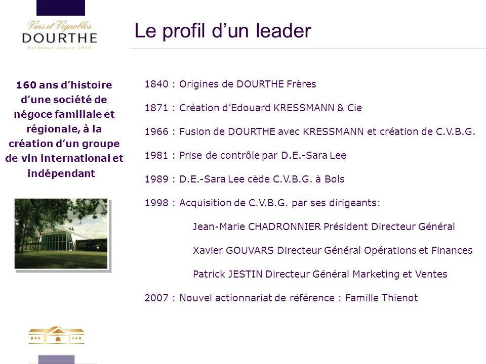 160 ans d'histoire d'une société de négoce familiale et régionale, à la création d'un groupe de vin international et indépendant 1840 : Origines de DO