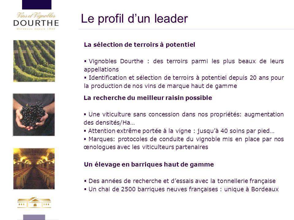 La sélection de terroirs à potentiel  Vignobles Dourthe : des terroirs parmi les plus beaux de leurs appellations  Identification et sélection de te