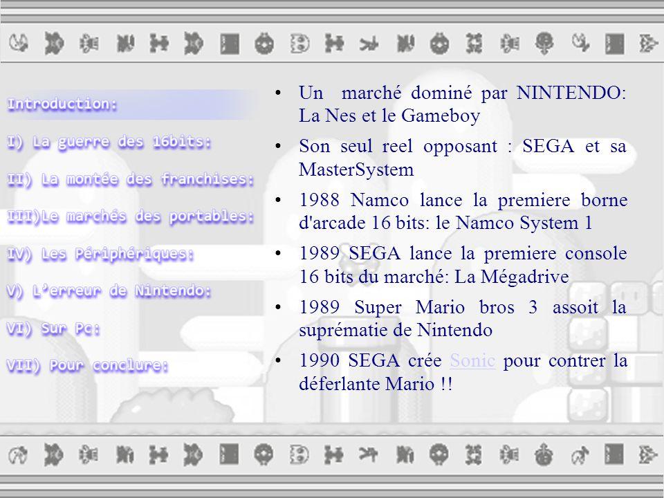 Un marché dominé par NINTENDO: La Nes et le Gameboy Son seul reel opposant : SEGA et sa MasterSystem 1988 Namco lance la premiere borne d arcade 16 bits: le Namco System 1 1989 SEGA lance la premiere console 16 bits du marché: La Mégadrive 1989 Super Mario bros 3 assoit la suprématie de Nintendo 1990 SEGA crée Sonic pour contrer la déferlante Mario !!Sonic