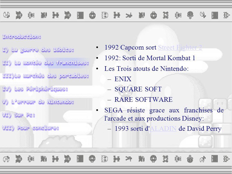 1992 Capcom sort Street Fighter 2Street Fighter 2 1992: Sorti de Mortal Kombat 1 Les Trois atouts de Nintendo: –ENIX –SQUARE SOFT –RARE SOFTWARE SEGA résiste grace aux franchises de l arcade et aux productions Disney: –1993 sorti d ALADIN de David PerryALADIN