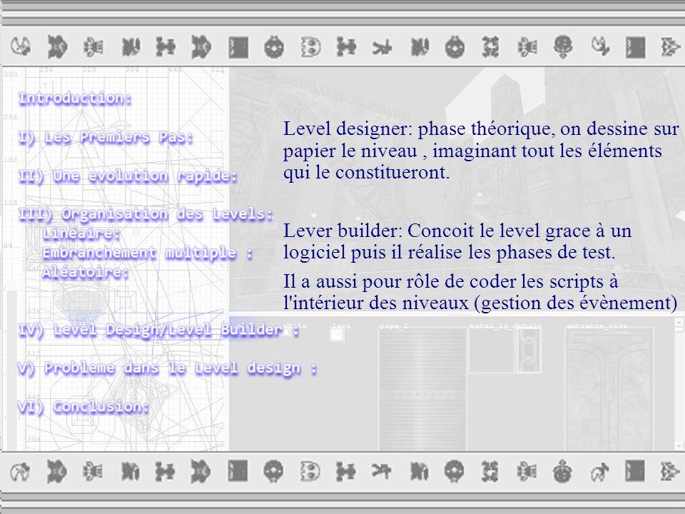 Level designer: phase théorique, on dessine sur papier le niveau, imaginant tout les éléments qui le constitueront.