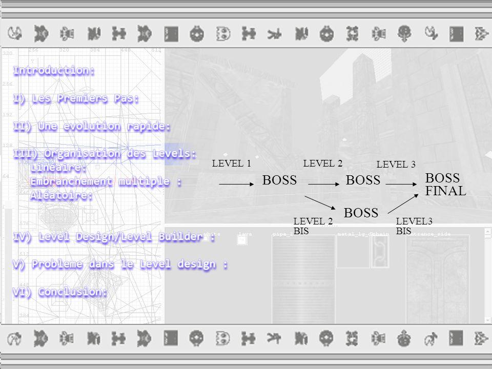 Les niveaux peuvent s organiser aléatoirement dans leur déroulement scénaristique mais aussi dans la structure meme d un niveau: Diablo 1 et 2 (Blizzard): les labyrinthes sont générés aléatoirement à chaque partie => Le replay value est accrue !!!
