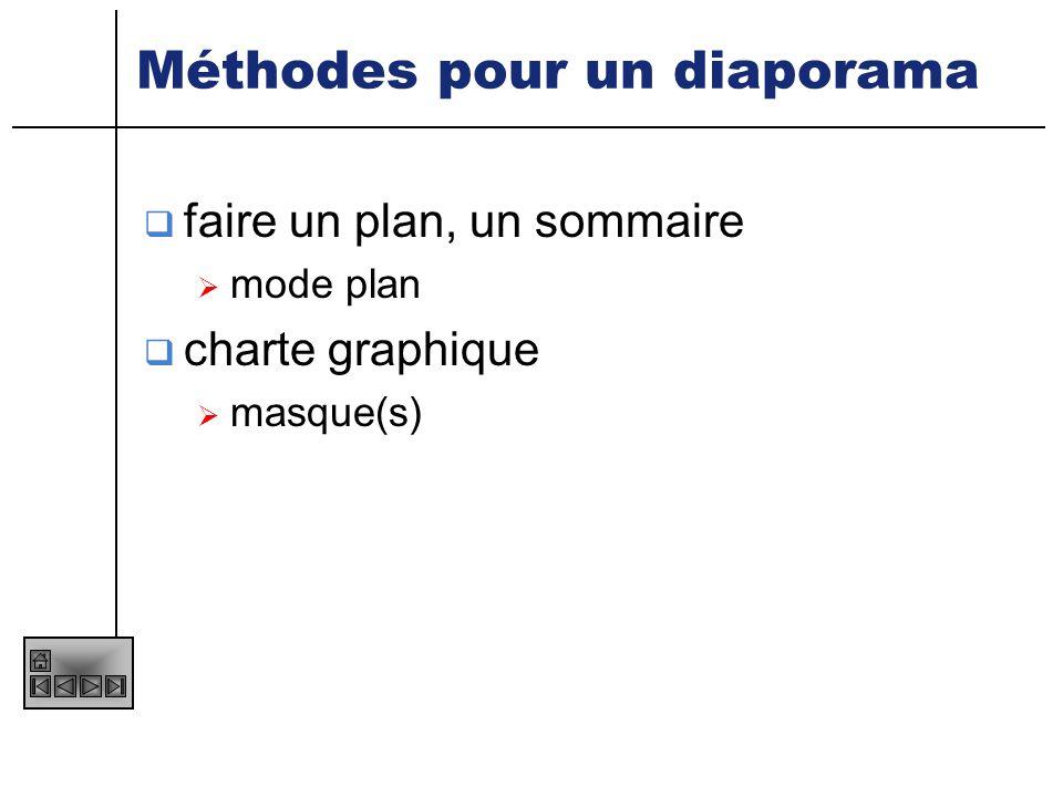 Une idée par diapositive  une idée par écran  détailler chaque point  listes à puces  six lignes maxi par diapositive
