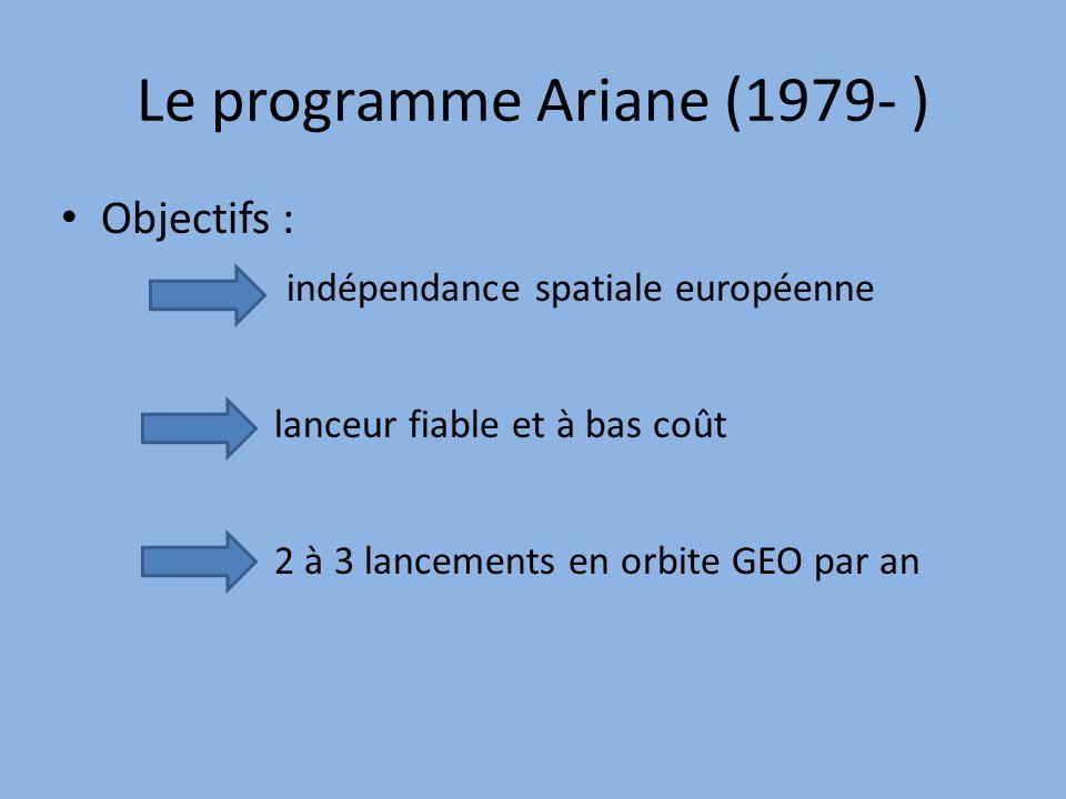 Le programme Ariane (1979- ) Objectifs : indépendance spatiale européenne lanceur fiable et à bas coût 2 à 3 lancements en orbite GEO par an