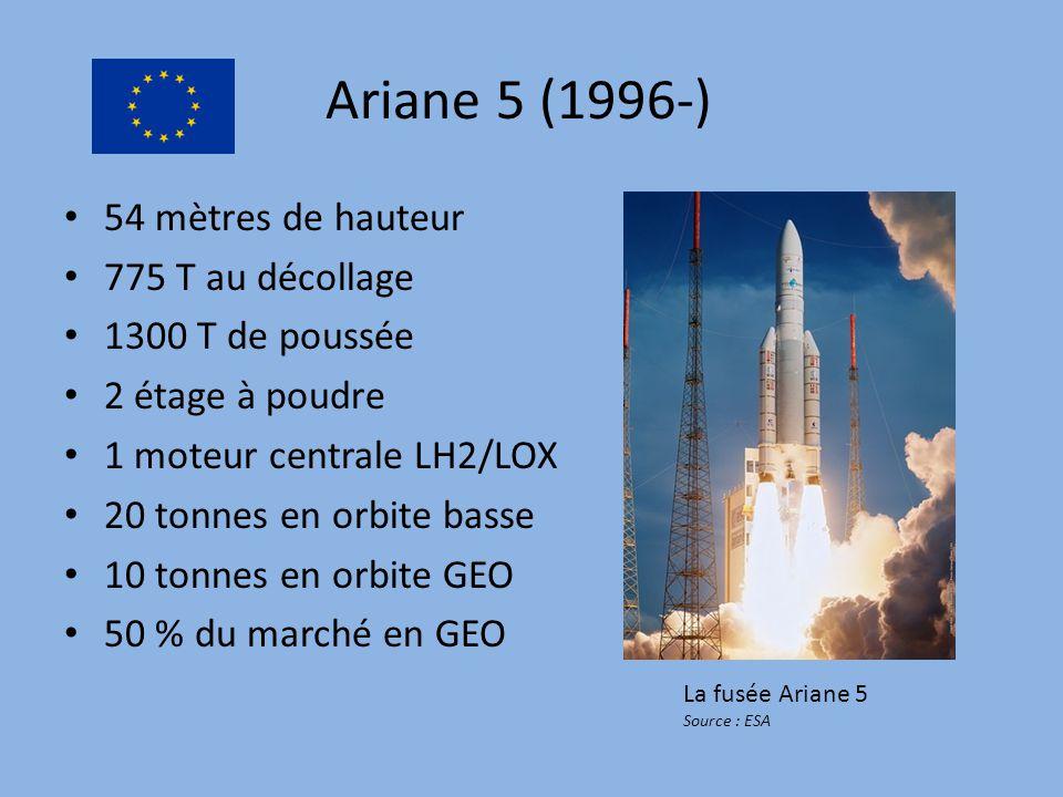Ariane 5 (1996-) 54 mètres de hauteur 775 T au décollage 1300 T de poussée 2 étage à poudre 1 moteur centrale LH2/LOX 20 tonnes en orbite basse 10 tonnes en orbite GEO 50 % du marché en GEO La fusée Ariane 5 Source : ESA