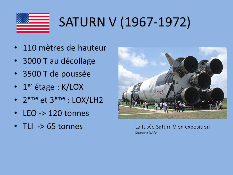 SATURN V (1967-1972) 110 mètres de hauteur 3000 T au décollage 3500 T de poussée 1 er étage : K/LOX 2 ème et 3 ème : LOX/LH2 LEO -> 120 tonnes TLI -> 65 tonnes La fusée Saturn V en exposition Source : NASA