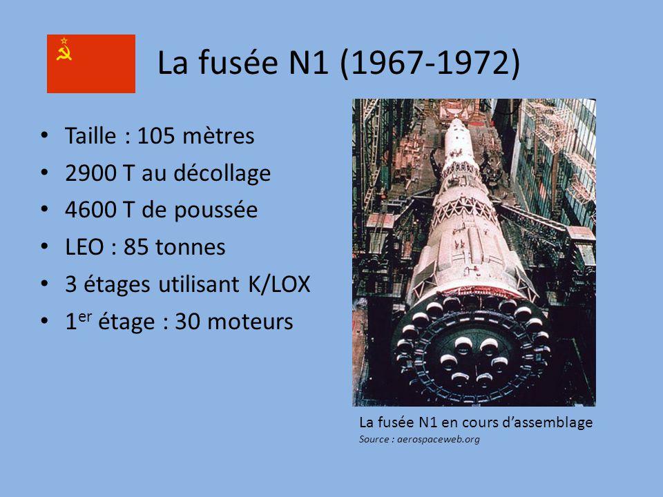 La fusée N1 (1967-1972) Taille : 105 mètres 2900 T au décollage 4600 T de poussée LEO : 85 tonnes 3 étages utilisant K/LOX 1 er étage : 30 moteurs La fusée N1 en cours d'assemblage Source : aerospaceweb.org