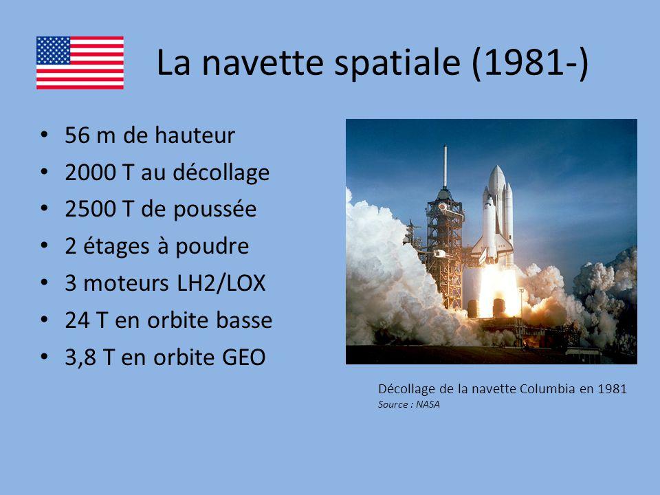La navette spatiale (1981-) 56 m de hauteur 2000 T au décollage 2500 T de poussée 2 étages à poudre 3 moteurs LH2/LOX 24 T en orbite basse 3,8 T en orbite GEO Décollage de la navette Columbia en 1981 Source : NASA