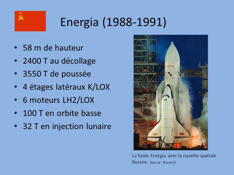 Energia (1988-1991) 58 m de hauteur 2400 T au décollage 3550 T de poussée 4 étages latéraux K/LOX 6 moteurs LH2/LOX 100 T en orbite basse 32 T en injection lunaire La fusée Energia avec la navette spatiale Burane.