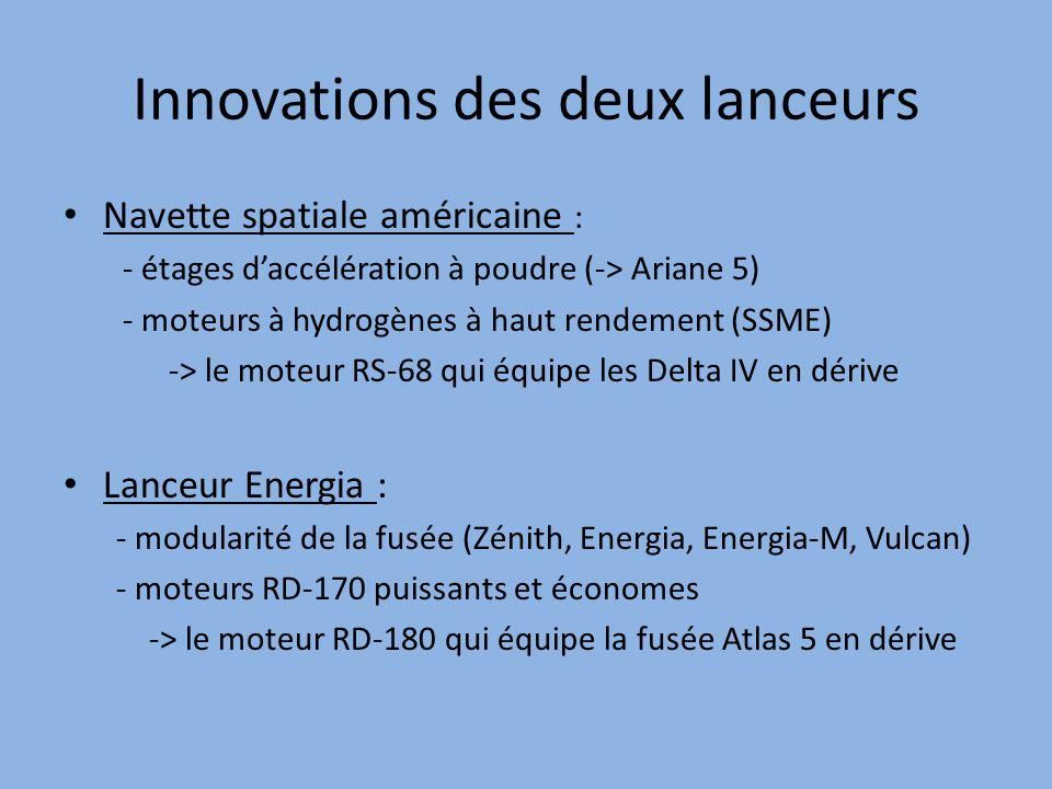 Innovations des deux lanceurs Navette spatiale américaine : - étages d'accélération à poudre (-> Ariane 5) - moteurs à hydrogènes à haut rendement (SSME) -> le moteur RS-68 qui équipe les Delta IV en dérive Lanceur Energia : - modularité de la fusée (Zénith, Energia, Energia-M, Vulcan) - moteurs RD-170 puissants et économes -> le moteur RD-180 qui équipe la fusée Atlas 5 en dérive