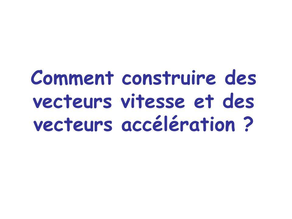 Comment construire des vecteurs vitesse et des vecteurs accélération ?