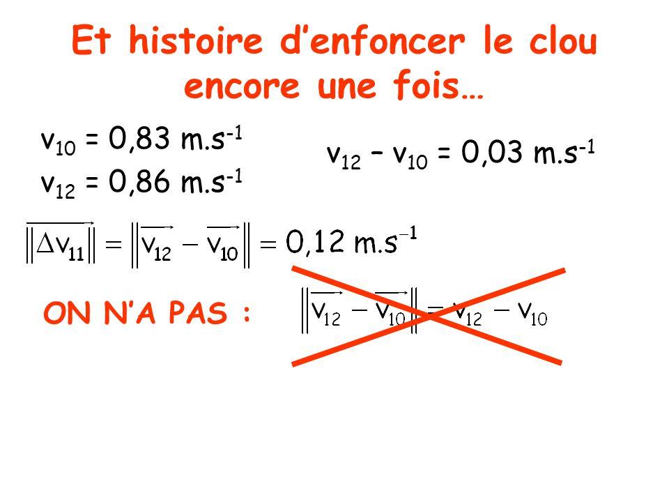 Et histoire d'enfoncer le clou encore une fois… v 10 = 0,83 m.s -1 v 12 = 0,86 m.s -1 v 12 – v 10 = 0,03 m.s -1 ON N'A PAS :