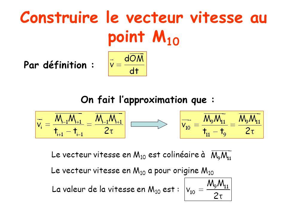 Construire le vecteur vitesse au point M 10 On fait l'approximation que : Le vecteur vitesse en M 10 a pour origine M 10 Le vecteur vitesse en M 10 est colinéaire à La valeur de la vitesse en M 10 est : Par définition :