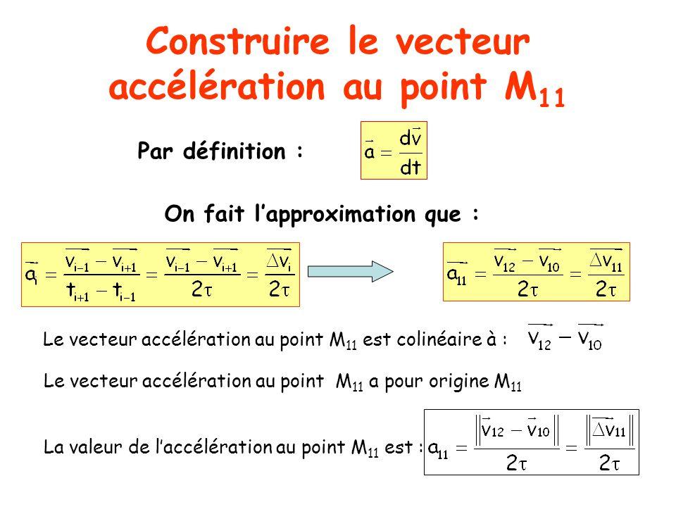 Construire le vecteur accélération au point M 11 On fait l'approximation que : Le vecteur accélération au point M 11 a pour origine M 11 Le vecteur accélération au point M 11 est colinéaire à : La valeur de l'accélération au point M 11 est : Par définition :