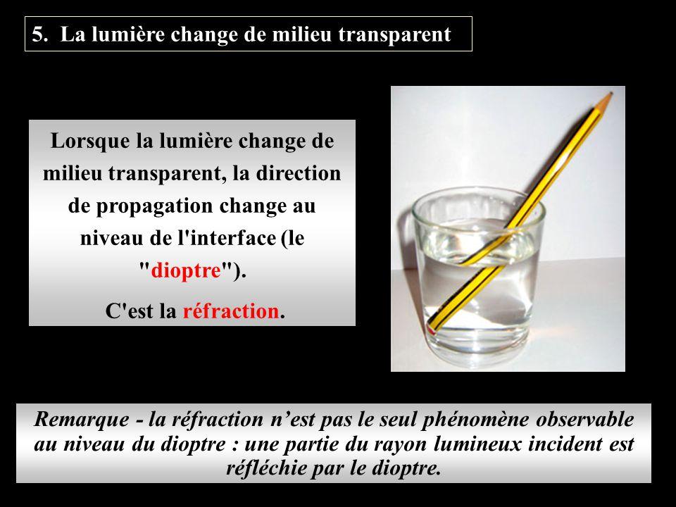Lorsque la lumière change de milieu transparent, la direction de propagation change au niveau de l'interface (le