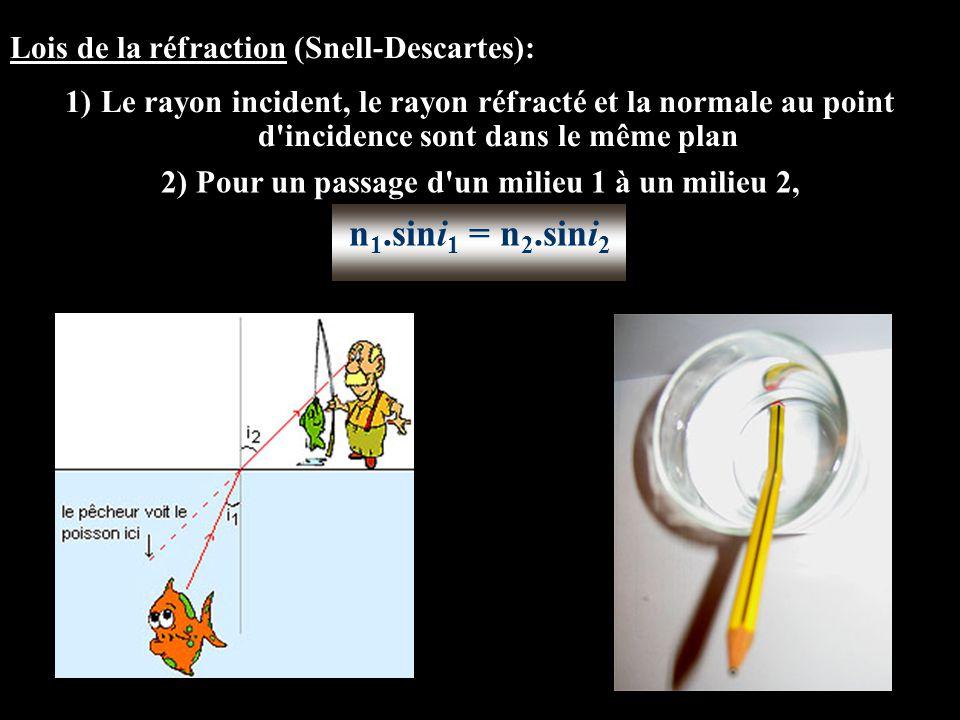 Lois de la réfraction (Snell-Descartes): 1)Le rayon incident, le rayon réfracté et la normale au point d'incidence sont dans le même plan 2) Pour un p