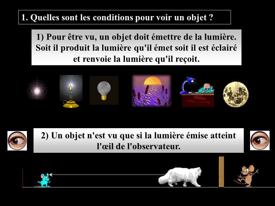 1. Quelles sont les conditions pour voir un objet ? 1) Pour être vu, un objet doit émettre de la lumière. Soit il produit la lumière qu'il émet soit i