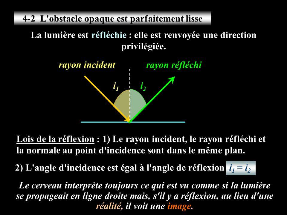 4-2 L'obstacle opaque est parfaitement lisse La lumière est réfléchie : elle est renvoyée une direction privilégiée. Lois de la réflexion : 1) Le rayo