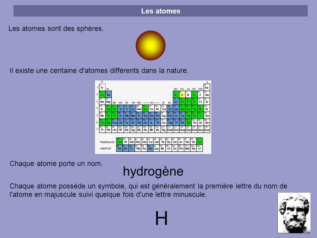 Les atomes sont des sphères. Il existe une centaine d'atomes différents dans la nature. Chaque atome porte un nom. Chaque atome possède un symbole, qu
