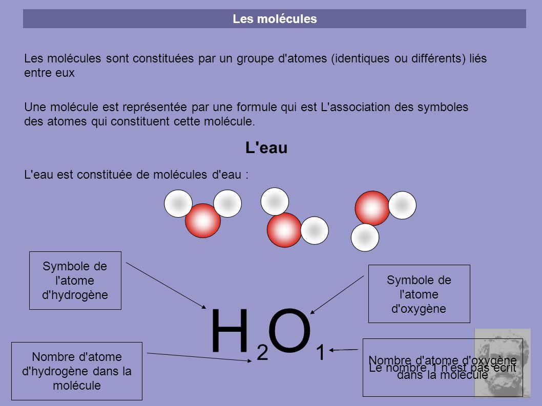 Les molécules sont constituées par un groupe d'atomes (identiques ou différents) liés entre eux Une molécule est représentée par une formule qui est L