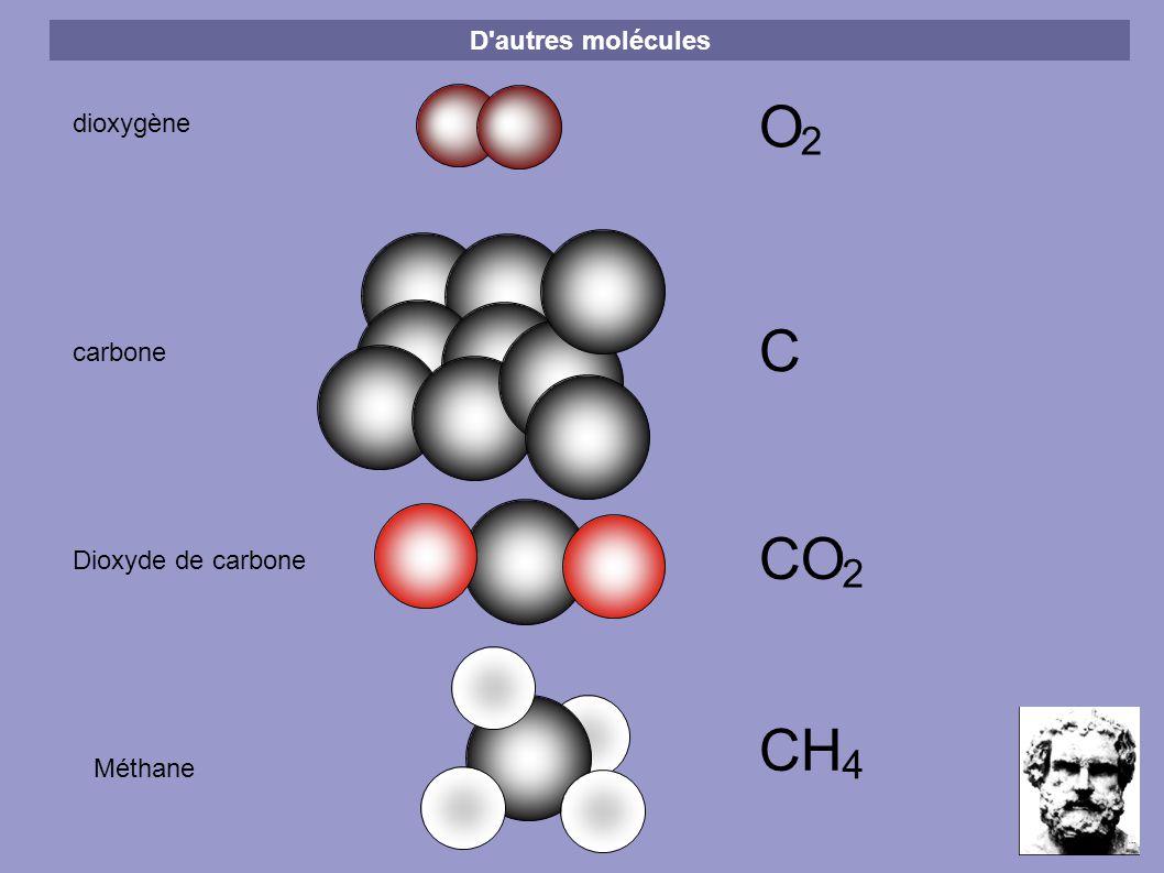 D'autres molécules O 2 C CO 2 CH 4 dioxygène carbone Dioxyde de carbone Méthane