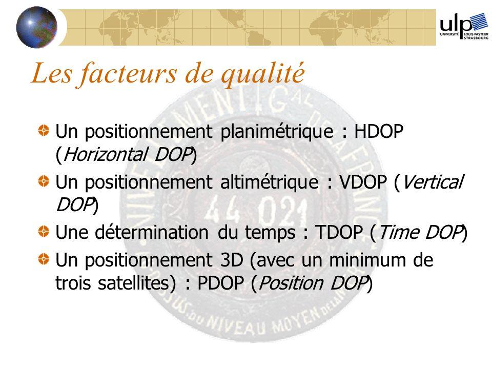 Les facteurs de qualité Un positionnement planimétrique : HDOP (Horizontal DOP) Un positionnement altimétrique : VDOP (Vertical DOP) Une détermination