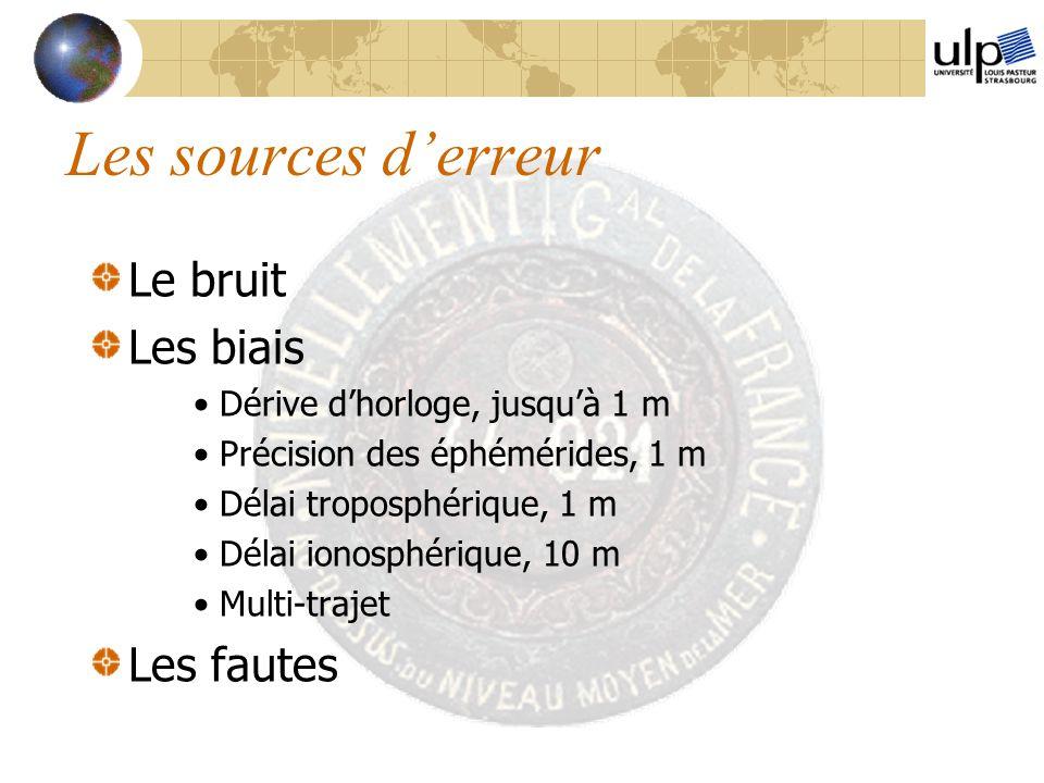 Les sources d'erreur Le bruit Les biais Dérive d'horloge, jusqu'à 1 m Précision des éphémérides, 1 m Délai troposphérique, 1 m Délai ionosphérique, 10