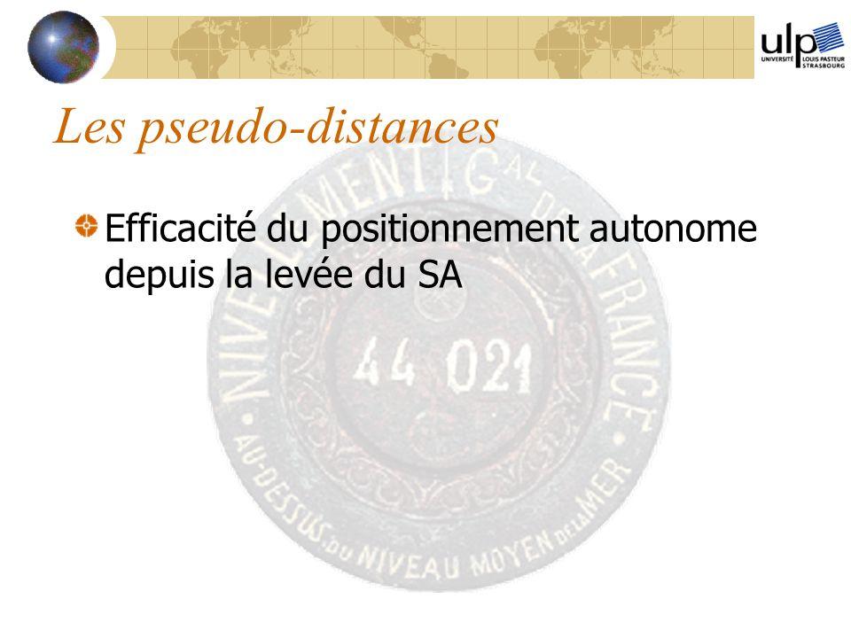 Les pseudo-distances Efficacité du positionnement autonome depuis la levée du SA