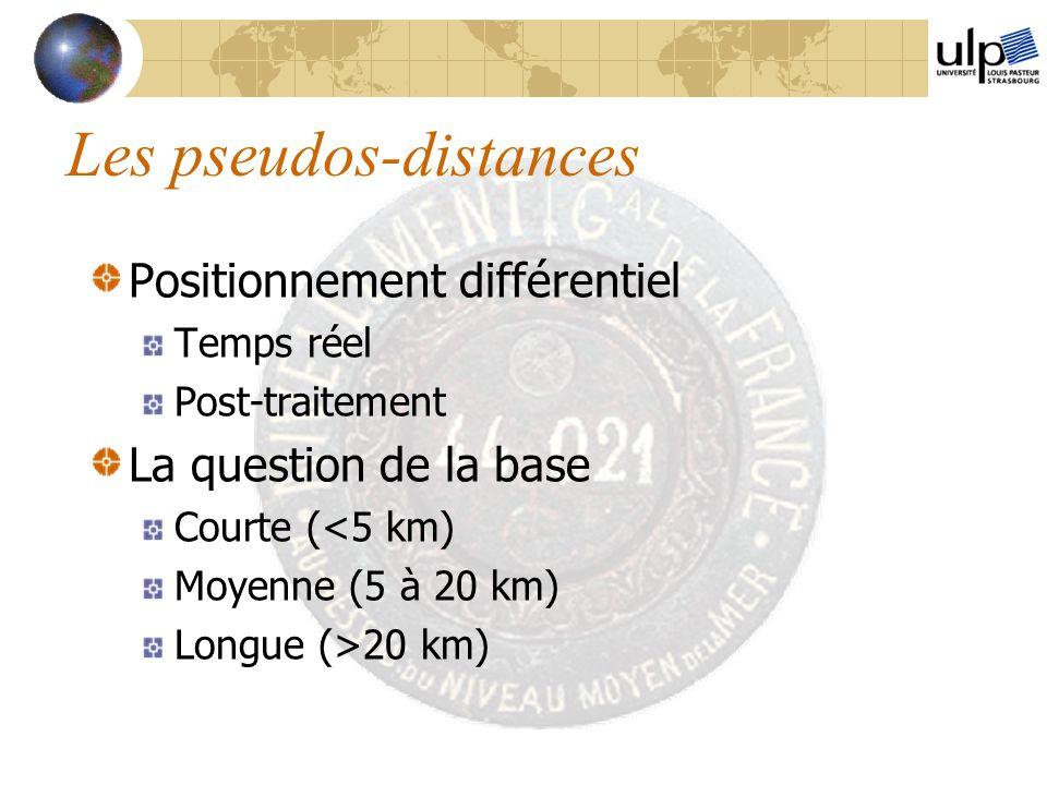 Les pseudos-distances Positionnement différentiel Temps réel Post-traitement La question de la base Courte (<5 km) Moyenne (5 à 20 km) Longue (>20 km)