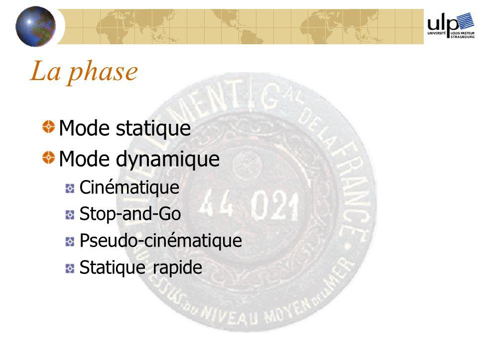 La phase Mode statique Mode dynamique Cinématique Stop-and-Go Pseudo-cinématique Statique rapide