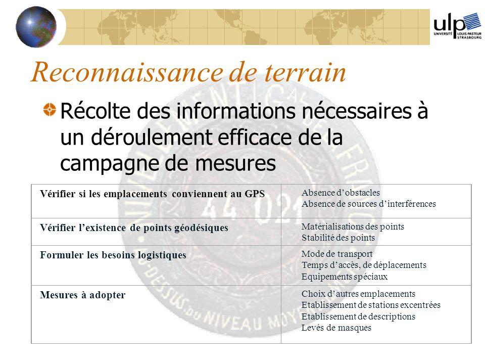 Reconnaissance de terrain Récolte des informations nécessaires à un déroulement efficace de la campagne de mesures Vérifier si les emplacements convie