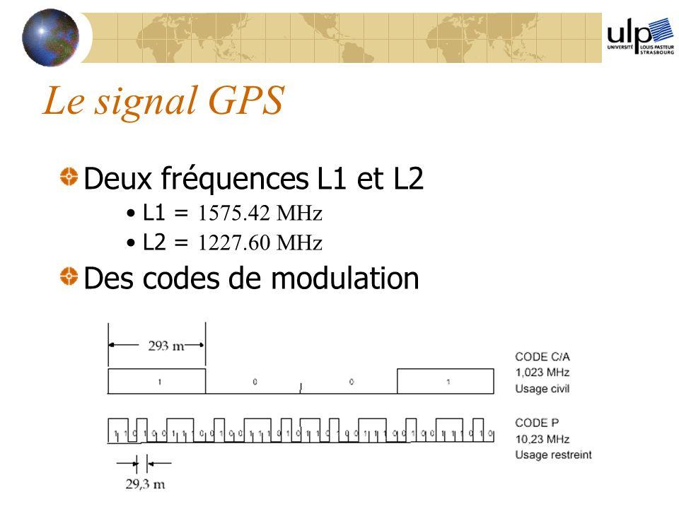 Le signal GPS Deux fréquences L1 et L2 L1 = 1575.42 MHz L2 = 1227.60 MHz Des codes de modulation