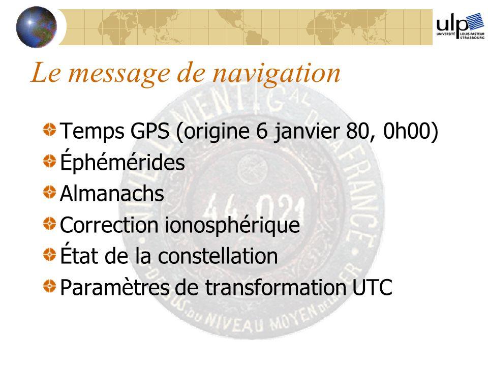 Le message de navigation Temps GPS (origine 6 janvier 80, 0h00) Éphémérides Almanachs Correction ionosphérique État de la constellation Paramètres de