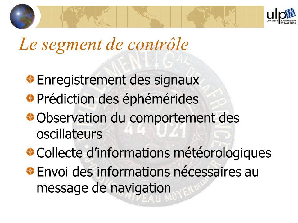 Le segment de contrôle Enregistrement des signaux Prédiction des éphémérides Observation du comportement des oscillateurs Collecte d'informations mété