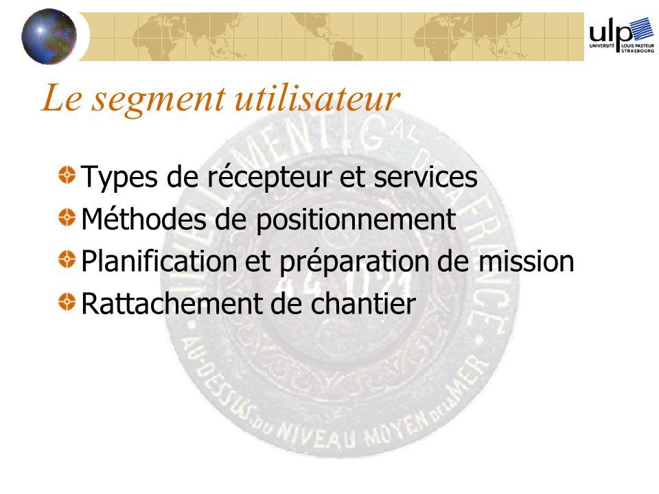 Le segment utilisateur Types de récepteur et services Méthodes de positionnement Planification et préparation de mission Rattachement de chantier