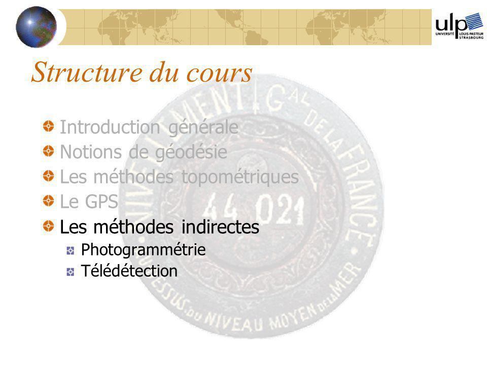 Structure du cours Introduction générale Notions de géodésie Les méthodes topométriques Le GPS Les méthodes indirectes Photogrammétrie Télédétection