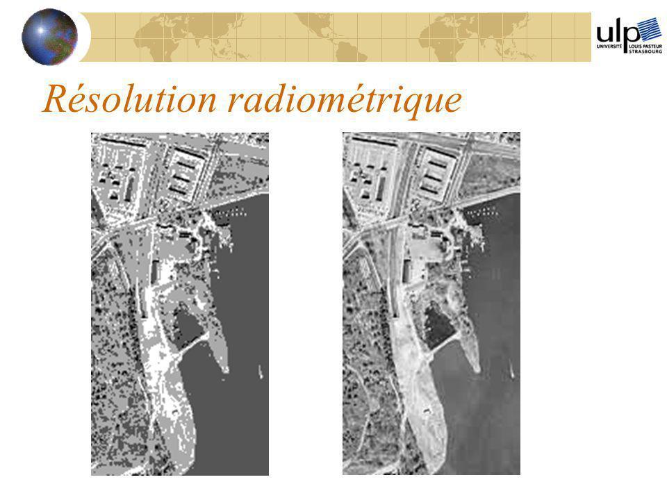 Résolution radiométrique