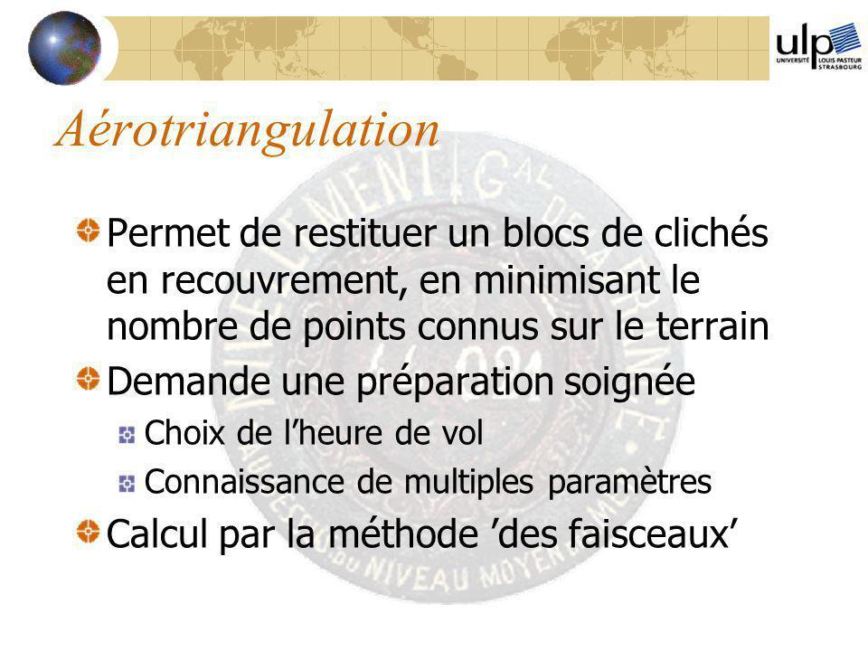 Aérotriangulation Permet de restituer un blocs de clichés en recouvrement, en minimisant le nombre de points connus sur le terrain Demande une prépara