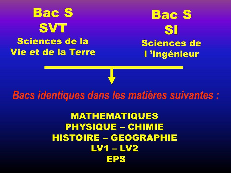 Bac S SVT Sciences de la Vie et de la Terre Bac S SI Sciences de l 'Ingénieur Bacs identiques dans les matières suivantes : MATHEMATIQUES PHYSIQUE – CHIMIE HISTOIRE – GEOGRAPHIE LV1 – LV2 EPS