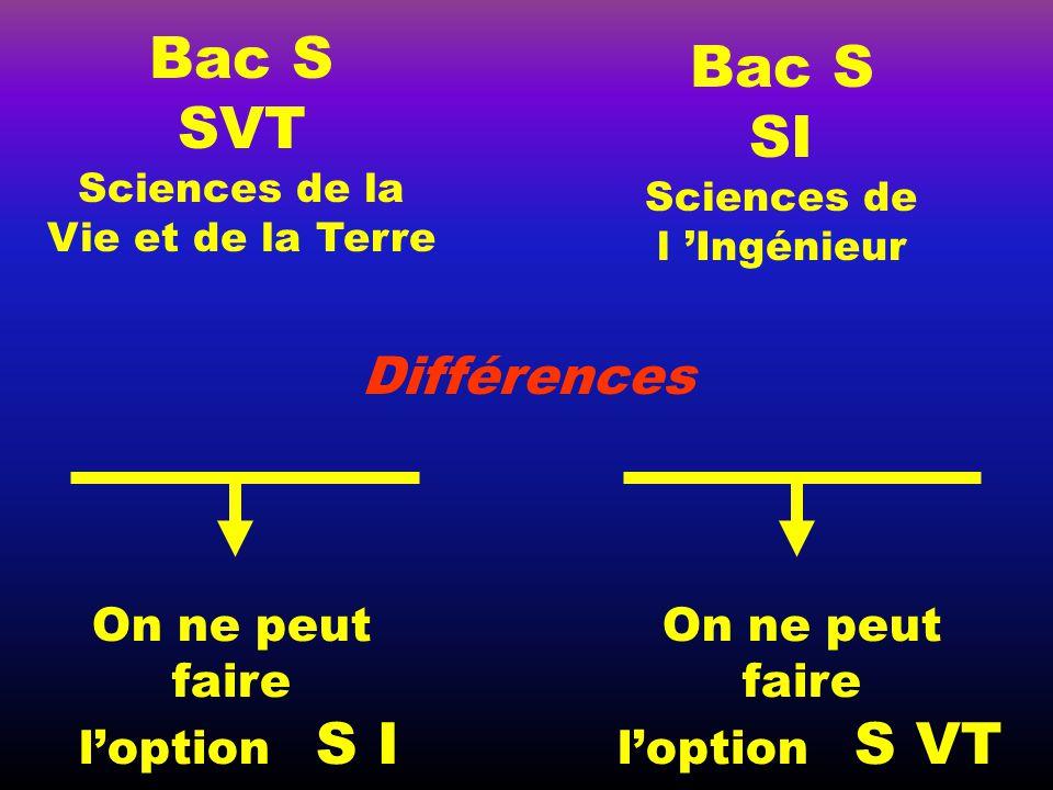Différences On ne peut faire l'option S I Bac S SVT Sciences de la Vie et de la Terre Bac S SI Sciences de l 'Ingénieur On ne peut faire l'option S VT