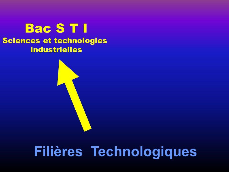 Bac S T I Sciences et technologies industrielles