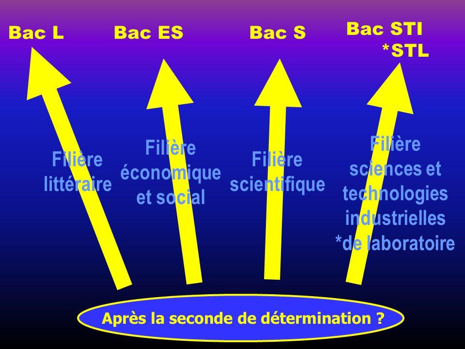 Génie Mécanique Bac S T I Sciences et technologies industrielles Génie Electronique