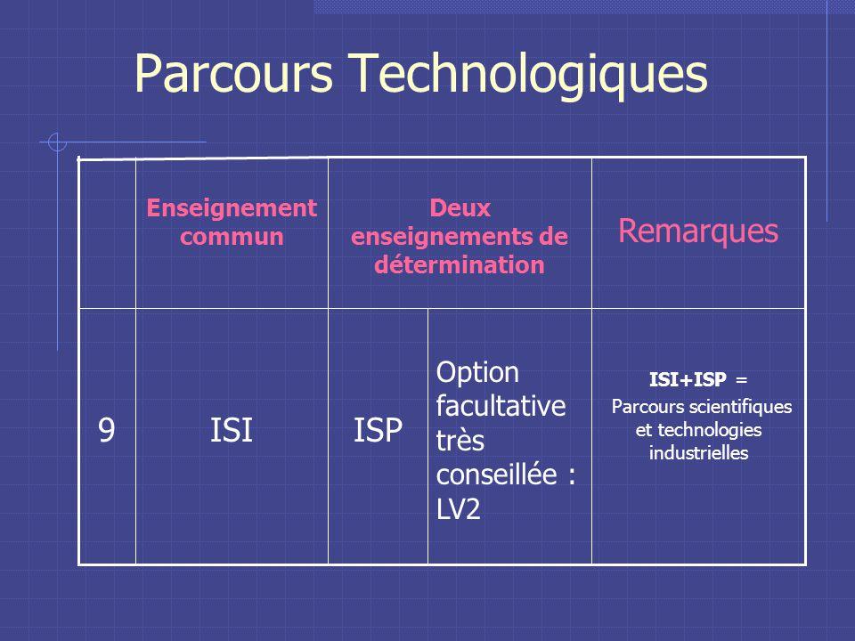Parcours SVT Enseignement commun Deux enseignements de détermination Au Maximum une option facultative 1 SVTLV2Arts Plastiques Ou Cinéma audiovisuel O