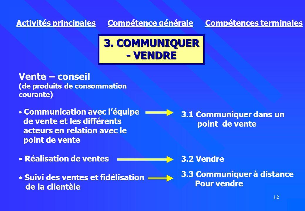 12 Activités principalesCompétence généraleCompétences terminales 3. COMMUNIQUER - VENDRE Vente – conseil (de produits de consommation courante) Commu