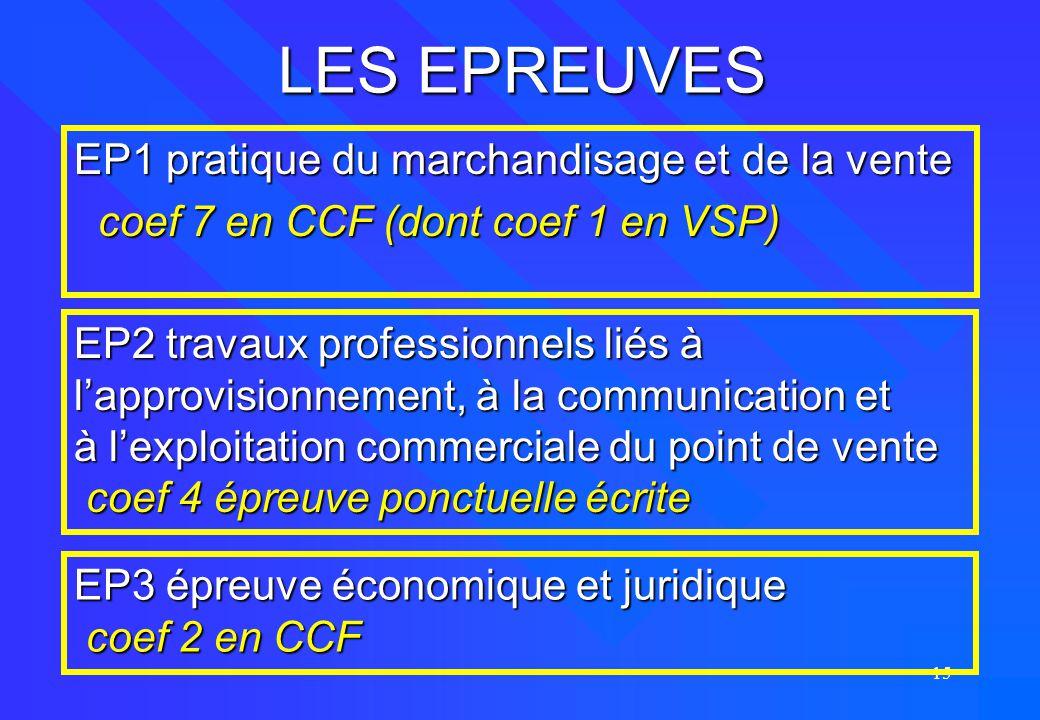 15 LES EPREUVES EP1 pratique du marchandisage et de la vente coef 7 en CCF (dont coef 1 en VSP) EP2 travaux professionnels liés à l'approvisionnement,