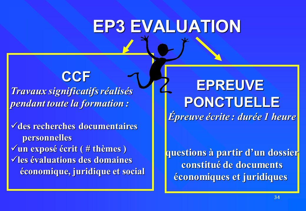 34 EP3 EVALUATION CCF CCF Travaux significatifs réalisés pendant toute la formation : des recherches documentaires des recherches documentaires person