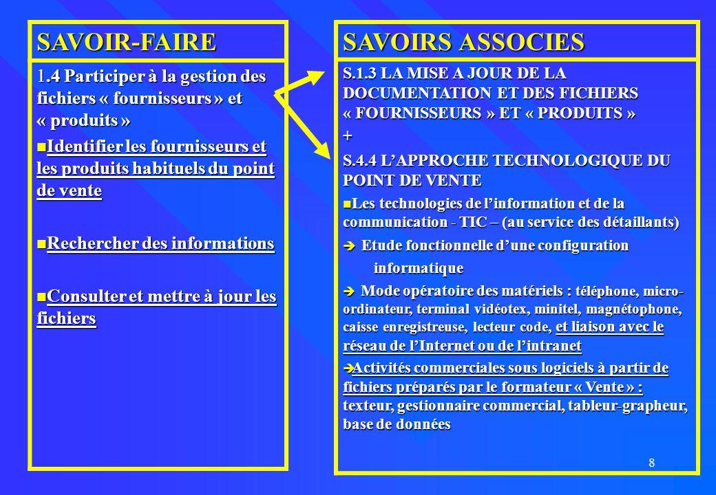 8 SAVOIR-FAIRE 1.4 Participer à la gestion des fichiers « fournisseurs » et « produits » Identifier les fournisseurs et les produits habituels du poin